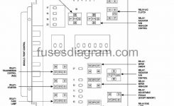Fuses And Relays Box Diagram Chrysler 300 intended for 2006 Chrysler 300 Engine Diagram