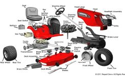 Garden Tractor Parts Diagram | Tractor Parts Diagram And Wiring inside Craftsman Riding Mower Parts Diagram