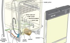 Ge Dishwasher Wiring Diagrams – Golkit with regard to Kenmore Elite Dishwasher Parts Diagram