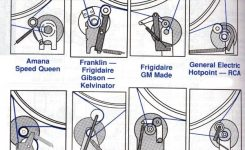 Ge Dryer Troubleshooting | Appliance Aid for Ge Electric Dryer Parts Diagram