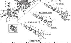 Generac Pressure Washer Model 1539-0 Replacement Parts, Breakdown inside Pressure Washer Pump Parts Diagram