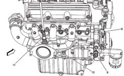 Gm 3800 V6 Engines: Servicing Tips intended for 1999 Buick Century Engine Diagram