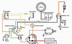 Gravely Tractor Wiring Diagram | Wiring Diagrams with regard to 20 Hp Kohler Engine Wiring Diagram