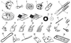 Green Sears Kenmore 158.17511 (Model 1751) Sewing Machine – A for Kenmore Sewing Machine Parts Diagram