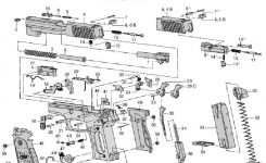 Greystoke Industries (Cvnu Location) – Rpg – Comic Vine with regard to Sig Sauer P226 Parts Diagram