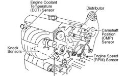 Have A Volvo S70, No Start, Checked For Spark At S.plug, No intended for 1998 Volvo V70 Engine Diagram