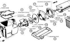 Hayward Super Pump Sp-1600 Series Pool Pump Parts – Discount Parts regarding Hayward Super Pump Parts Diagram