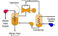 Heat Engines | Barber Nichols pertaining to Schematic Diagram Of Heat Engine
