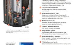 Heat Pumps – Page Air, Inc Brevard County Ac Repair & Sales in Trane Heat Pump Parts Diagram