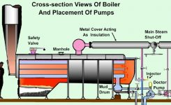 History Of The Steam Engine with Steam Engine Diagram For Kids