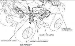 Honda 350 Rancher Rear End Diagram | Engine Wiring Diagram Images pertaining to Honda Foreman 500 Parts Diagram