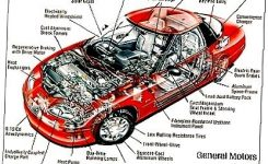 Honda Accord Auto Parts for 1993 Honda Accord Parts Diagram