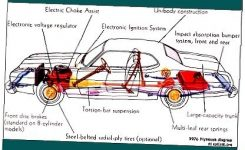Honda Cr-V Auto Parts throughout 1998 Honda Crv Parts Diagram