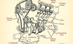 How A Car Engine Works | The Art Of Manliness inside Diagram Of How An Engine Works
