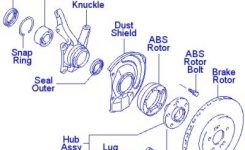 How Does A Car Wheel Hub Connect Diagram – Google Search | Car regarding Diagram Of Car Wheel Parts