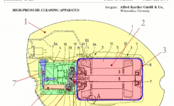 How Does A Pressure Washer Work? – Explain That Stuff inside Karcher Power Washer Parts Diagram