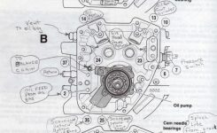 How Does The Oil Flow – Harley Davidson Forums throughout Harley Davidson Evolution Engine Diagram