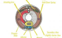 How Electric Brakes Work regarding Electric Trailer Brake Parts Diagram