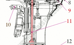 How Outboard Motors Work – Explain That Stuff with regard to Yamaha Outboard Motor Parts Diagram