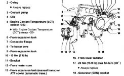 How To – 2.0 Thermostat And Coolant Flush in 2001 Vw Jetta 2.0 Engine Diagram