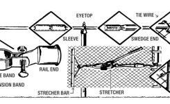How To Build A Chain Link Fence within Chain Link Fence Parts Diagram