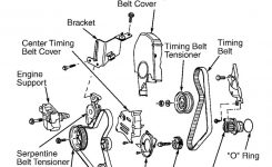 How To Change The Cambelt On A 2000 Beetle 4 Cyl, 2.0Litre in 2000 Vw Beetle Engine Diagram