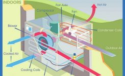 How To Divert Water Dripping Outside From Air Conditioner Window within Window Air Conditioner Parts Diagram