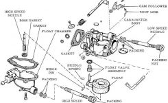 How To Rebuild An Outboard Motor Carburetor | Marine Engine Repairs intended for Johnson Boat Motor Parts Diagram