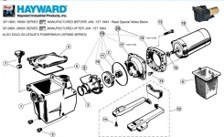 How To Rebuild The Hayward Super Pump – Poolzoom Blogpoolzoom Blog inside Hayward Super Pump Parts Diagram