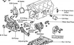 How To Replace The Oil Pan On All 1997 – 2000 Toyota Camry for 95 Toyota Camry Engine Diagram