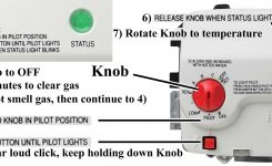 How To Troubleshoot Gas Water Heater: with regard to Gas Hot Water Heater Parts Diagram
