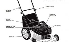 Husqvarna 5521P Gas Lawn Mower | Review in Diagram Of Lawn Mower Engine