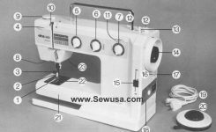 I Just Bought An Elna – Sewing In General with Elna Sewing Machine Parts Diagram