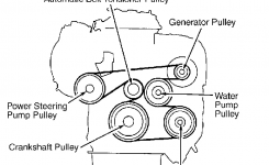 I Need A Routing Diagram For A 2003 Toyota Camry 4 Cylinder for Toyota Camry 2003 Engine Diagram