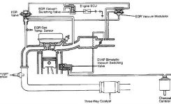 I Need An Egr Vacuum Hose Routing Diagram For 1995 Tercel – Fixya intended for 1995 Toyota Tercel Engine Diagram