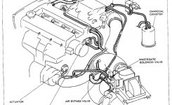 Images Of Mazda 3 Engine Wiring Diagram – Wire Diagram Schematic inside Mazda 3 Engine Parts Diagram
