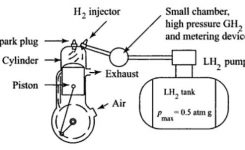 Internal Combustion Engine, First Internal Combustion Engine in Diagram Of Internal Combustion Engine