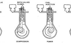 Internal Combustion Engines pertaining to 2 Stroke Diesel Engine Diagram