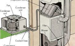Introduction To How To Repair Central Air Conditioners | Howstuffworks regarding Central Air Conditioner Parts Diagram