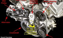 Jeep Grand Cherokee Wk – 2008 Grand Cherokee Introduction inside 2005 Jeep Grand Cherokee Engine Diagram
