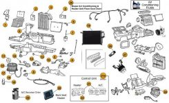 Jeep Grand Cherokee Zj A/c & Heating Parts|05-16 Grand Cherokee intended for Jeep Grand Cherokee Parts Diagram