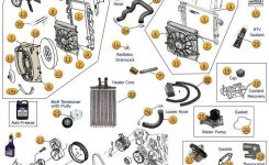 Jeep Liberty Cooling System Parts |02-12 Kj Kk|Morris 4X4 Center inside 2006 Jeep Commander Parts Diagram