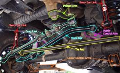 Jeep Tj Diy Driveway Alignment | Quadratec within Jeep Front End Parts Diagram