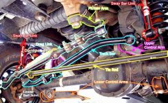Jeep Wrangler Front End Parts Diagram – Jeep Wrangler with regard to Jeep Front End Parts Diagram
