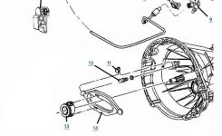 Jk Wrangler Clutch Parts – 4 Wheel Parts throughout Jeep Wrangler Jk Parts Diagram