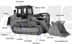 John Deere Track Loader Replacement Parts pertaining to John Deere 2 Cylinder Engine Diagram