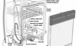 Kenmore Dishwasher Error Fault Codes | Led Display Blinking intended for Kenmore Elite Dishwasher Parts Diagram
