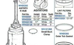 Kenmore Dryer Electrical Diagram | Blow Drying throughout Kenmore Electric Dryer Parts Diagram