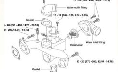 Kia Sedona Engine Diagram Questions & Answers (With Pictures) – Fixya for 2004 Kia Sedona Engine Diagram