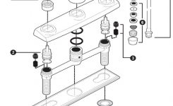 Kitchen Sink Drain Parts Diagram » Carlocksmithcincinnati Sink Site within Kitchen Sink Drain Parts Diagram